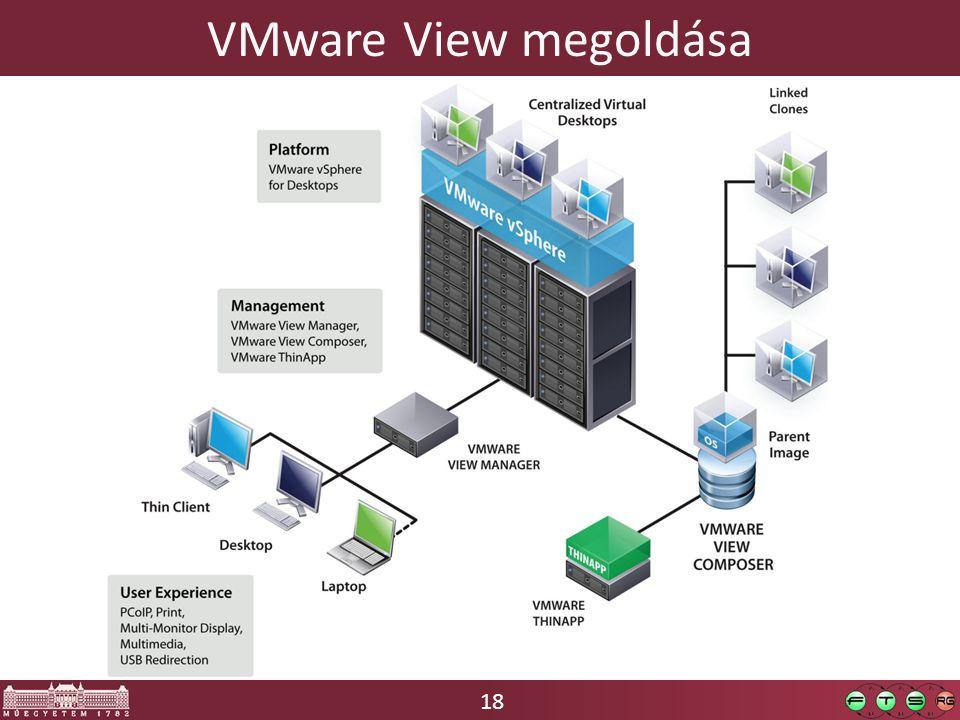 18 VMware View megoldása