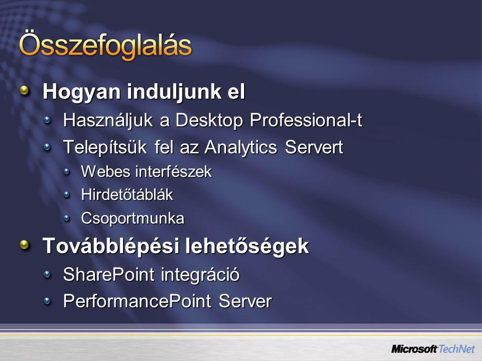 Hogyan induljunk el Használjuk a Desktop Professional-t Telepítsük fel az Analytics Servert Webes interfészek HirdetőtáblákCsoportmunka Továbblépési l
