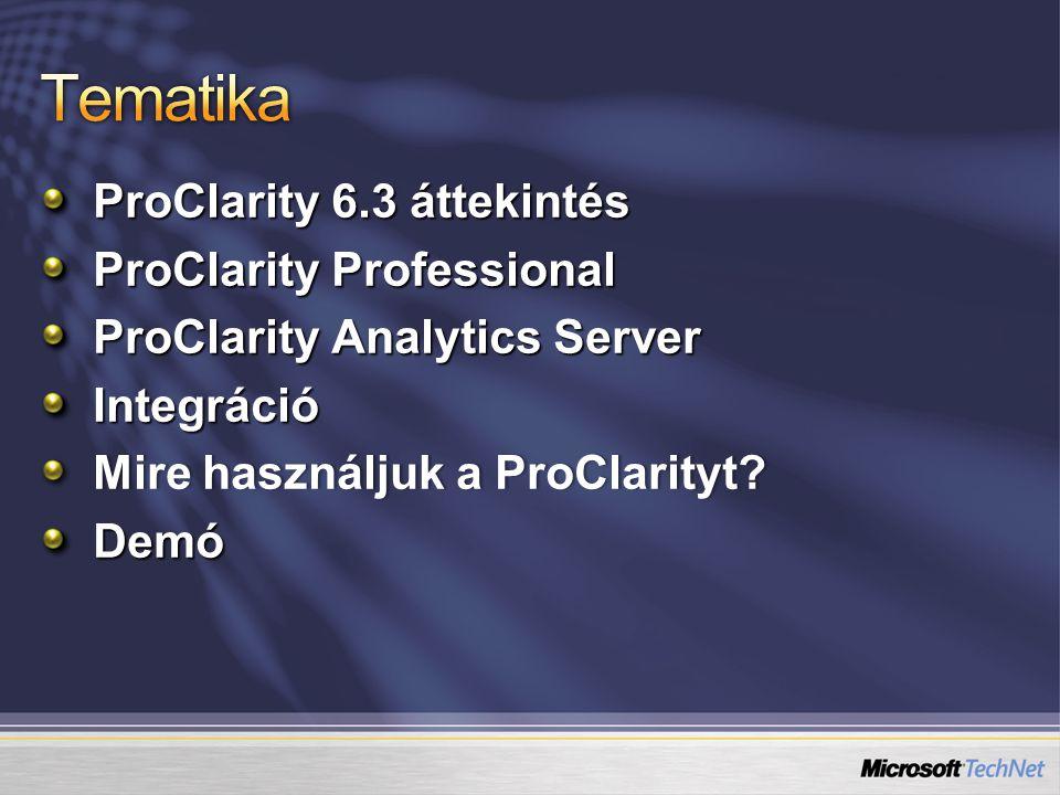 ProClarity 6.3 áttekintés ProClarity Professional ProClarity Analytics Server Integráció Mire használjuk a ProClarityt?Mire használjuk a ProClarityt?D