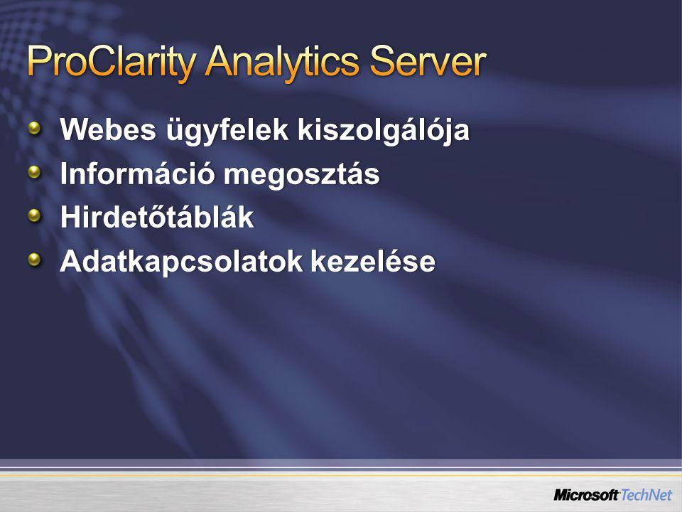Adatelemzés – ProClarity Dektop Professional Prezentáció – ProClarity Dashboard Server