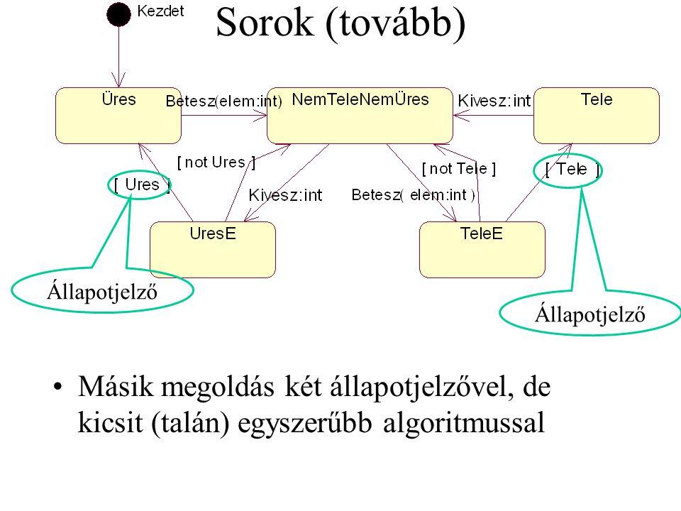 Sorok (tovább) Másik megoldás két állapotjelzővel, de kicsit (talán) egyszerűbb algoritmussal Állapotjelző
