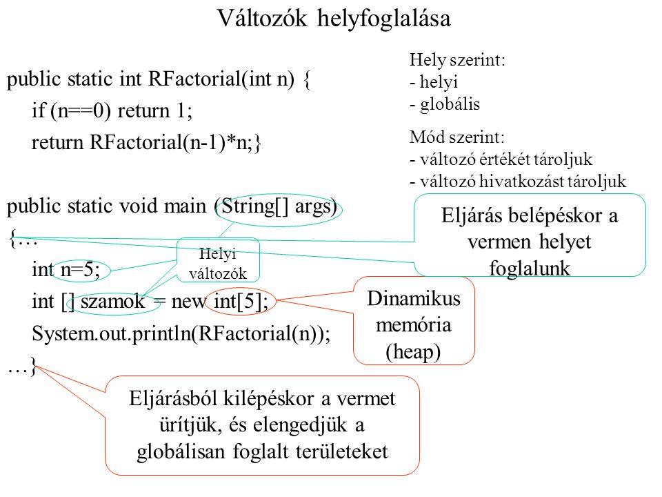 Változók helyfoglalása public static int RFactorial(int n) { if (n==0) return 1; return RFactorial(n-1)*n;} public static void main (String[] args) {…