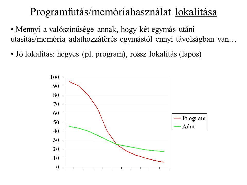 Programfutás/memóriahasználat lokalitása Mennyi a valószínűsége annak, hogy két egymás utáni utasítás/memória adathozzáférés egymástól ennyi távolságb