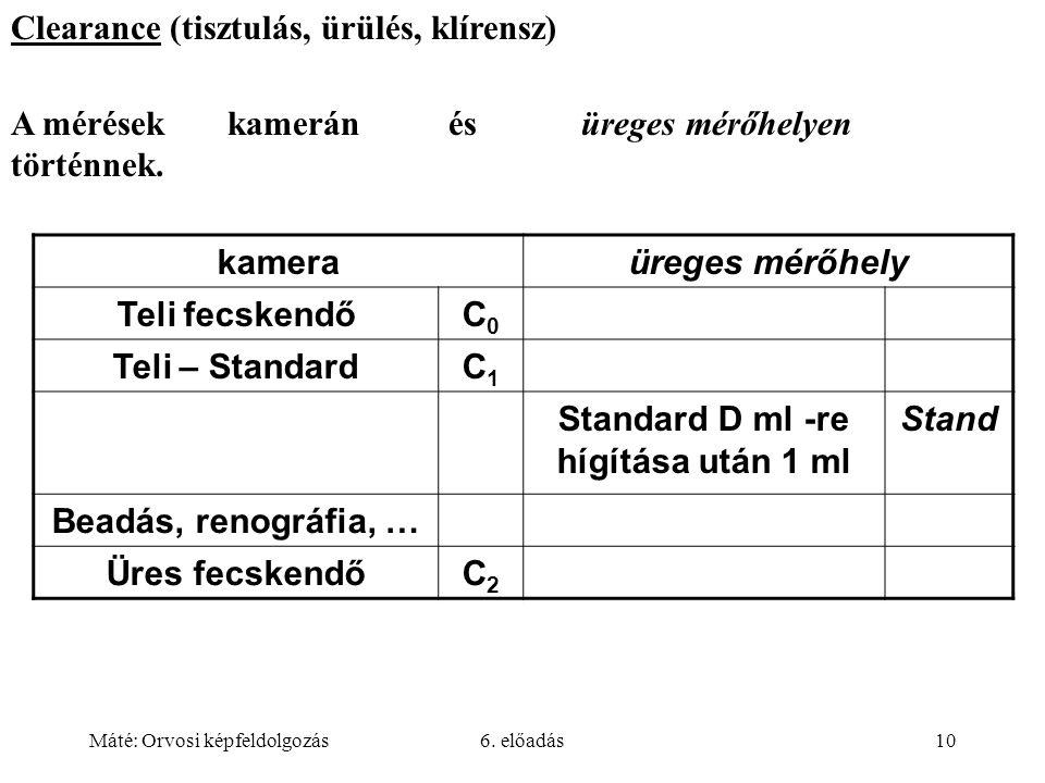 Máté: Orvosi képfeldolgozás6. előadás10 Clearance (tisztulás, ürülés, klírensz) kameraüreges mérőhely Teli fecskendőC0C0 Teli – StandardC1C1 Standard