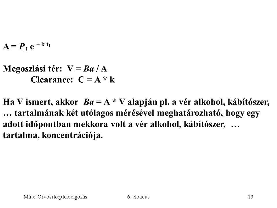 Máté: Orvosi képfeldolgozás6. előadás13 A = P 1 e + k t 1 Megoszlási tér: V = Ba / A Clearance: C = A * k Ha V ismert, akkor Ba = A * V alapján pl. a