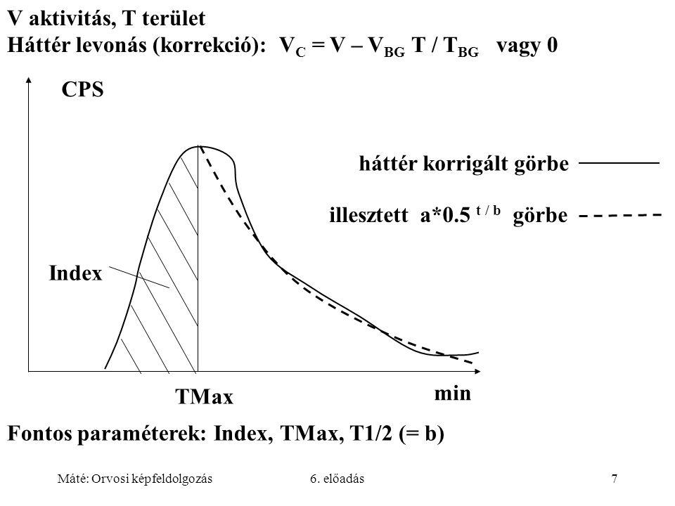 Máté: Orvosi képfeldolgozás6. előadás7 V aktivitás, T terület Háttér levonás (korrekció): V C = V – V BG T / T BG vagy 0 CPS háttér korrigált görbe il