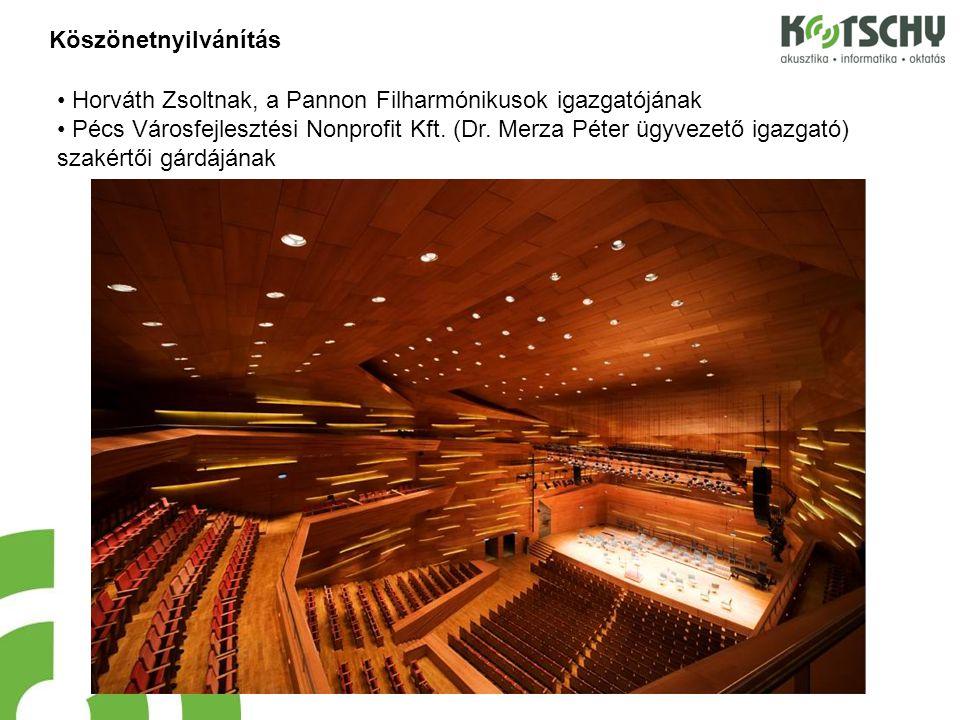 Köszönetnyilvánítás Horváth Zsoltnak, a Pannon Filharmónikusok igazgatójának Pécs Városfejlesztési Nonprofit Kft.