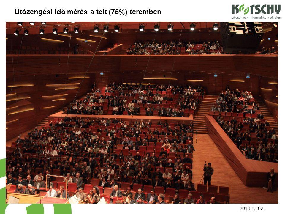 Utózengési idő mérés a telt (75%) teremben 2010.12.02.