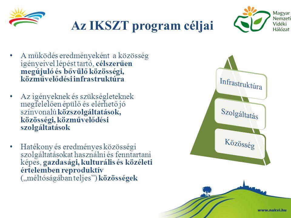 Az IKSZT program céljai A működés eredményeként a közösség igényeivel lépést tartó, célszerűen megújuló és bővülő közösségi, közművelődési infrastrukt