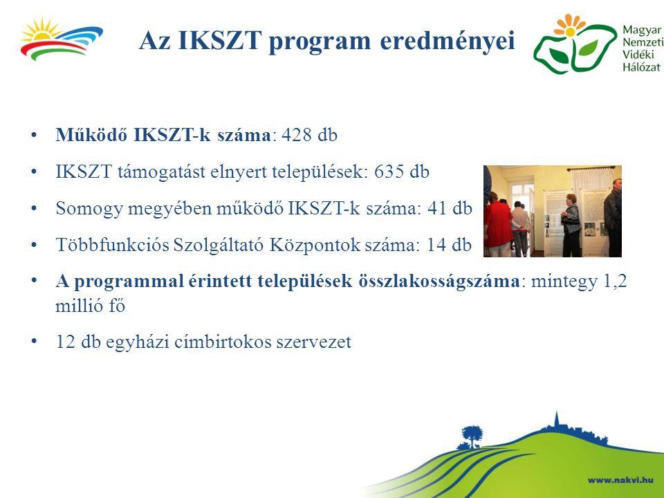 Az IKSZT program eredményei Működő IKSZT-k száma: 428 db IKSZT támogatást elnyert települések: 635 db Somogy megyében működő IKSZT-k száma: 41 db Több