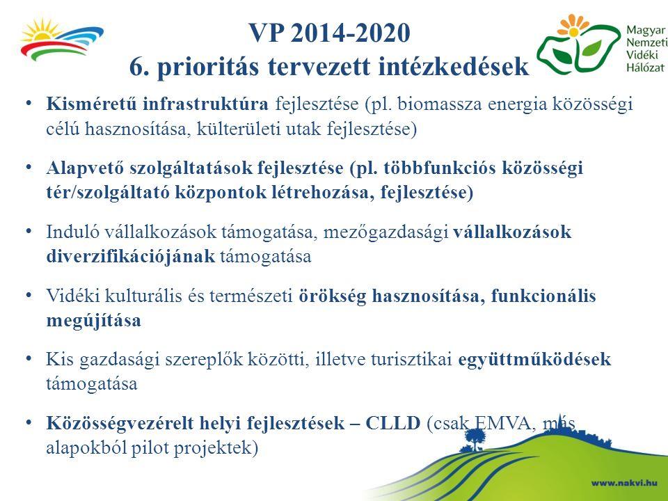 VP 2014-2020 6. prioritás tervezett intézkedések Kisméretű infrastruktúra fejlesztése (pl. biomassza energia közösségi célú hasznosítása, külterületi