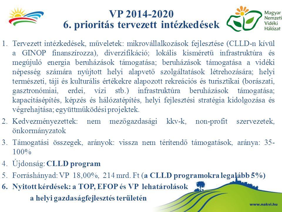 1.Tervezett intézkedések, műveletek: mikrovállalkozások fejlesztése (CLLD-n kívül a GINOP finanszírozza), diverzifikáció; lokális kisméretű infrastruk