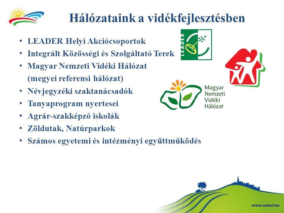 LEADER Helyi Akciócsoportok Integrált Közösségi és Szolgáltató Terek Magyar Nemzeti Vidéki Hálózat (megyei referensi hálózat) Névjegyzéki szaktanácsad