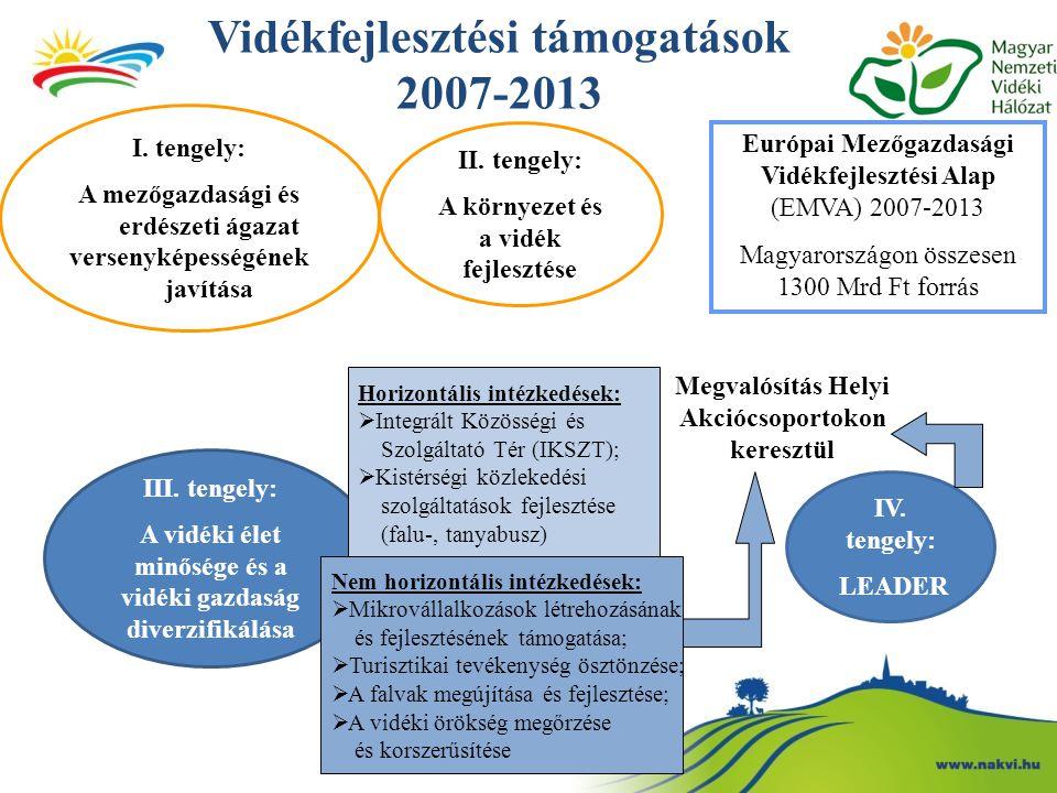 Vidékfejlesztési támogatások 2007-2013 I. tengely: A mezőgazdasági és erdészeti ágazat versenyképességének javítása II. tengely: A környezet és a vidé