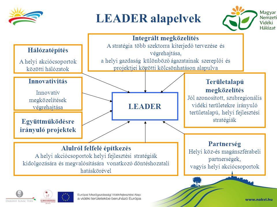 A LEADER Helyi Akciócsoportok (HACS-ok) Háromoldalú partnerség: önkormányzatok, civil szervezetek, vállalkozások (és magánszemélyek) – a helyi közösség megtestesítője az európai uniós forrásokból megvalósuló vidékfejlesztési kezdeményezések tekintetében A HACS-ok vidékfejlesztési feladatai: a helyi fejlesztési stratégia megalkotása és megvalósítása, közösségfejlesztés, projektgenerálás, ügyfelek tájékoztatása, segítése 95 HACS működik a 2007-2013 programozási időszakban: vidéki térségek teljes lefedése Jelenleg folyamatban van a 2014-2020 programozási időszakra vonatkozóan a HACS-ok szerveződése, stratégiáik előkészítése 8
