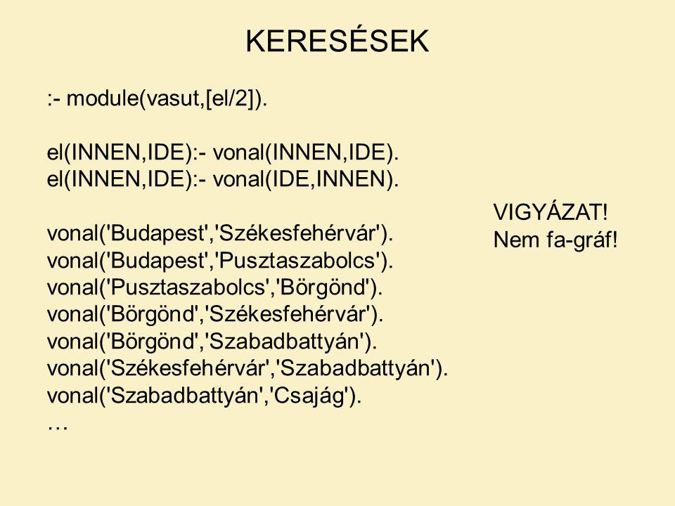 KERESÉSEK :- module(vasut,[el/2]).el(INNEN,IDE):- vonal(INNEN,IDE).