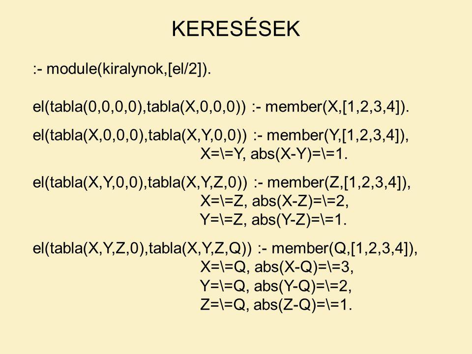 KERESÉSEK :- module(kiralynok,[el/2]). el(tabla(0,0,0,0),tabla(X,0,0,0)) :- member(X,[1,2,3,4]). el(tabla(X,0,0,0),tabla(X,Y,0,0)) :- member(Y,[1,2,3,