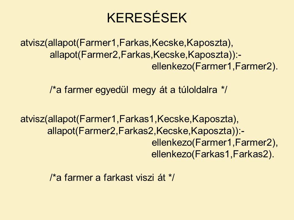 KERESÉSEK atvisz(allapot(Farmer1,Farkas,Kecske,Kaposzta), allapot(Farmer2,Farkas,Kecske,Kaposzta)):- ellenkezo(Farmer1,Farmer2).