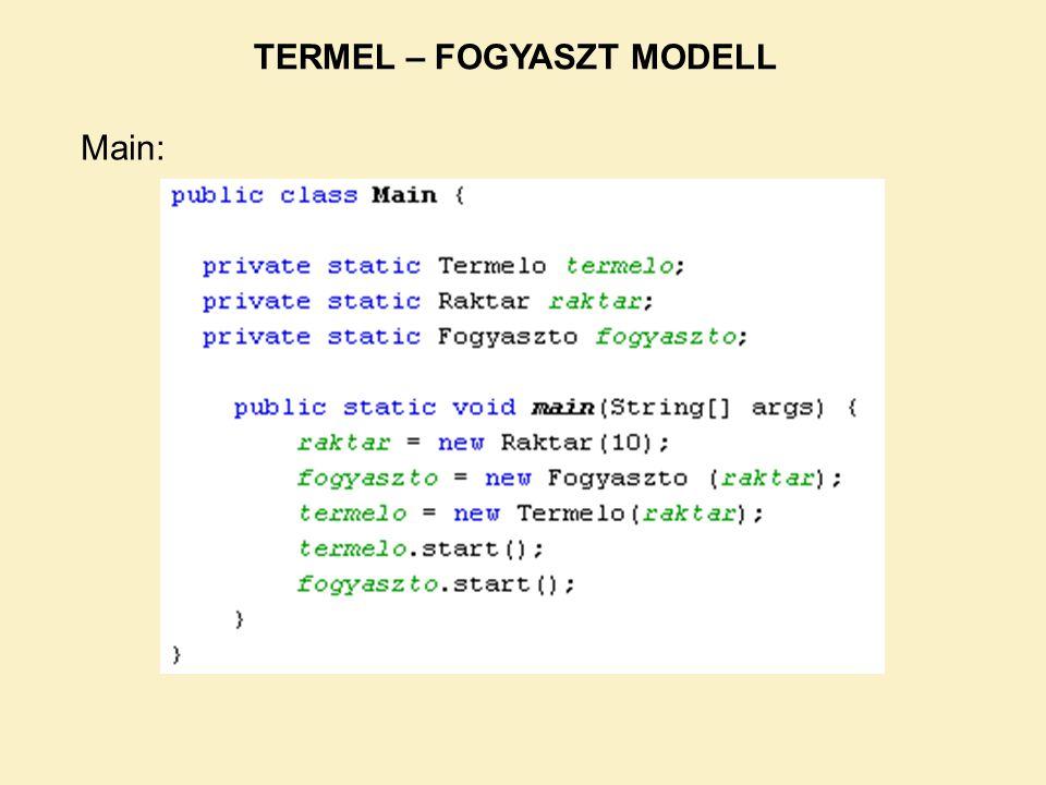 Main: TERMEL – FOGYASZT MODELL