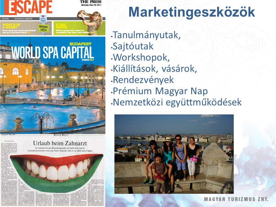 Marketingeszközök Tanulmányutak, Sajtóutak Workshopok, Kiállítások, vásárok, Rendezvények Prémium Magyar Nap Nemzetközi együttműködések
