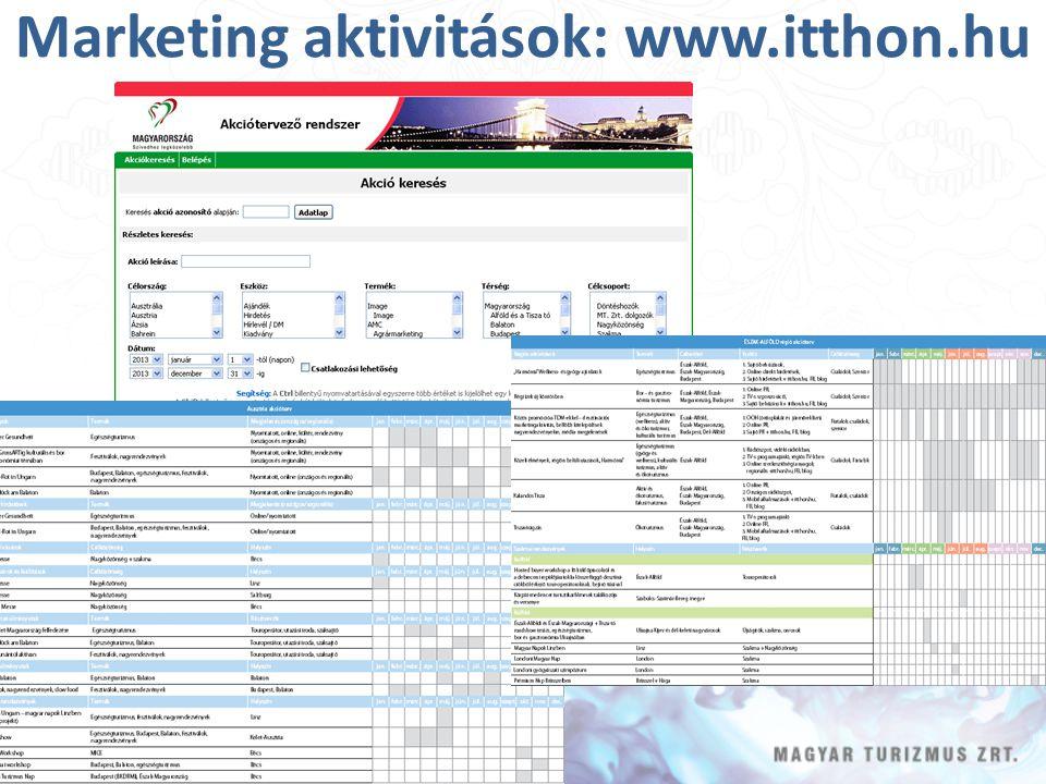Marketing aktivitások: www.itthon.hu