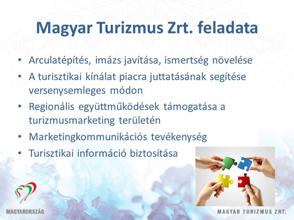 Magyar Turizmus Zrt. feladata Arculatépítés, imázs javítása, ismertség növelése A turisztikai kínálat piacra juttatásának segítése versenysemleges mód