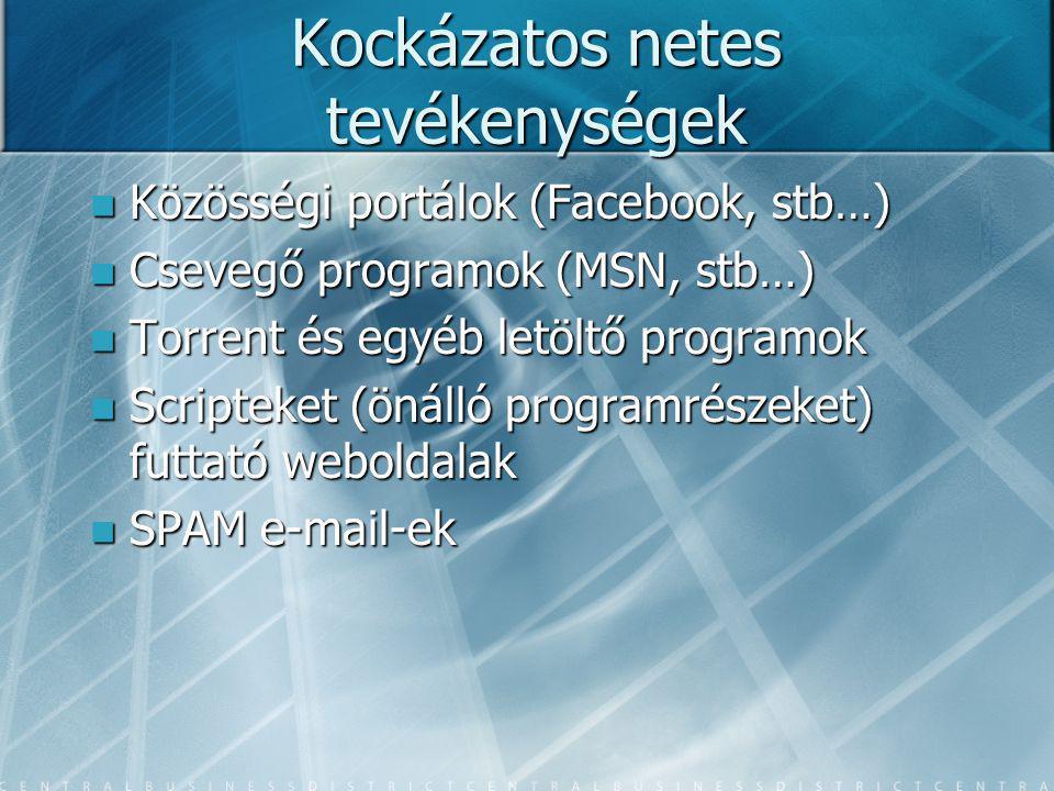 Kockázatos netes tevékenységek Közösségi portálok (Facebook, stb…) Közösségi portálok (Facebook, stb…) Csevegő programok (MSN, stb…) Csevegő programok (MSN, stb…) Torrent és egyéb letöltő programok Torrent és egyéb letöltő programok Scripteket (önálló programrészeket) futtató weboldalak Scripteket (önálló programrészeket) futtató weboldalak SPAM e-mail-ek SPAM e-mail-ek