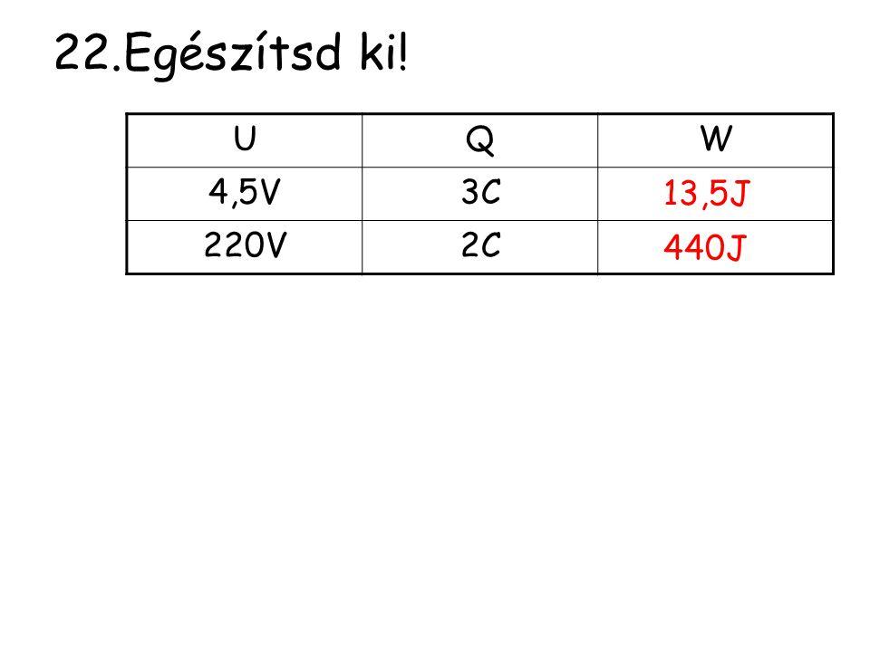22.Egészítsd ki! UQW 4,5V3C 220V2C 13,5J 440J