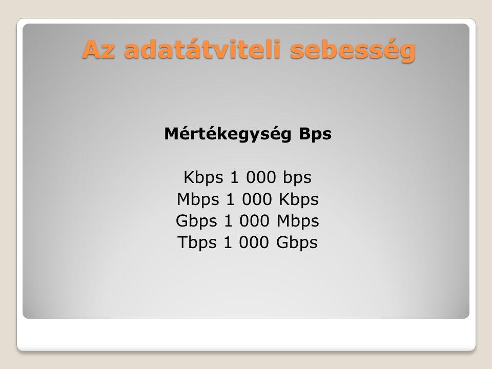 Az adatátviteli sebesség Mértékegység Bps Kbps 1 000 bps Mbps 1 000 Kbps Gbps 1 000 Mbps Tbps 1 000 Gbps