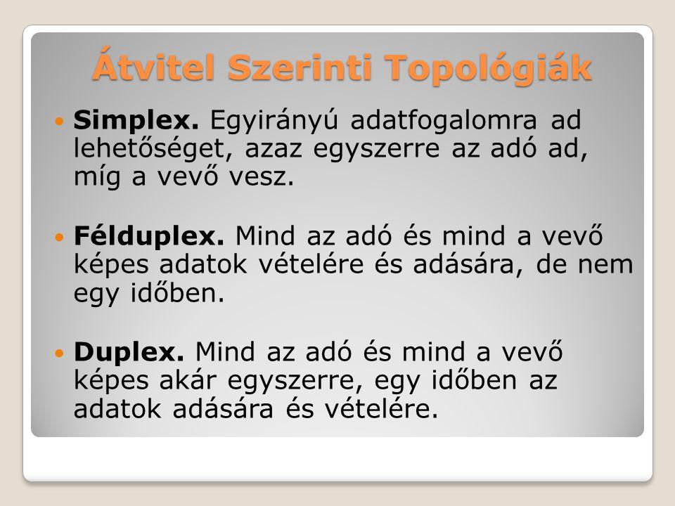 Átvitel Szerinti Topológiák Simplex. Egyirányú adatfogalomra ad lehetőséget, azaz egyszerre az adó ad, míg a vevő vesz. Félduplex. Mind az adó és mind