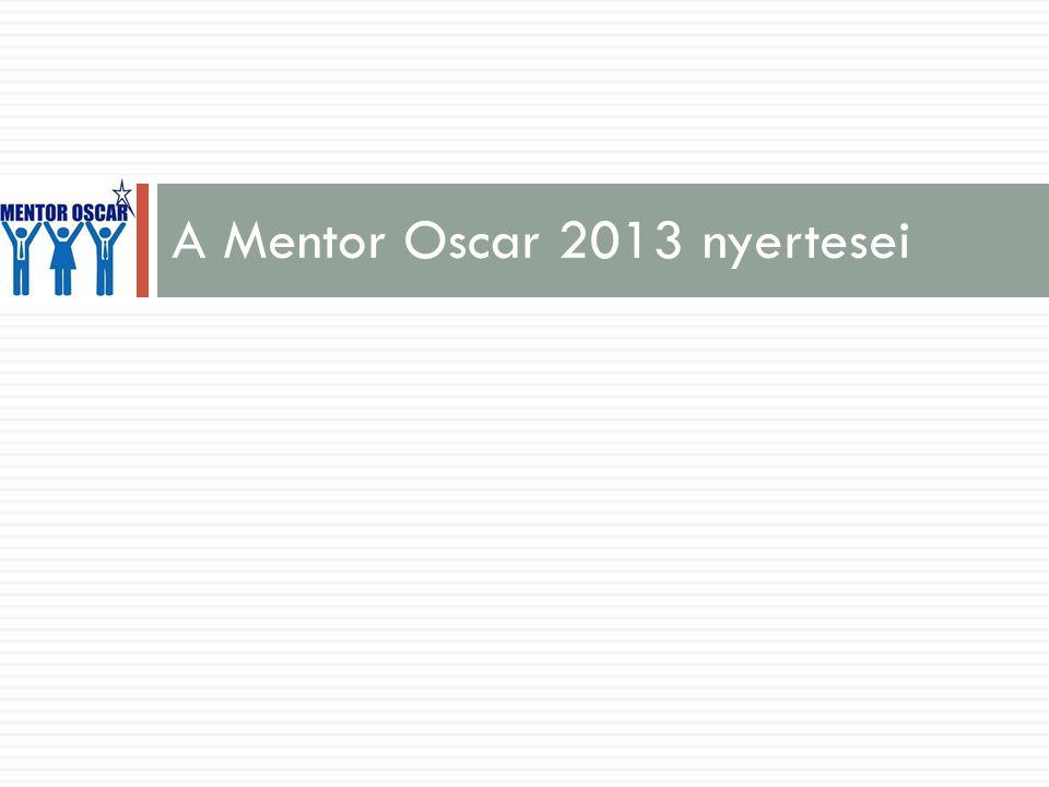 A Mentor Oscar 2013 nyertesei