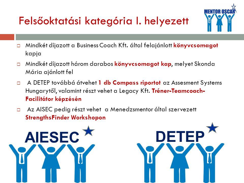 Felsőoktatási kategória I. helyezett AIESEC DETEP  Mindkét díjazott a Business Coach Kft. által felajánlott könyvcsomagot kapja  Mindkét díjazott há