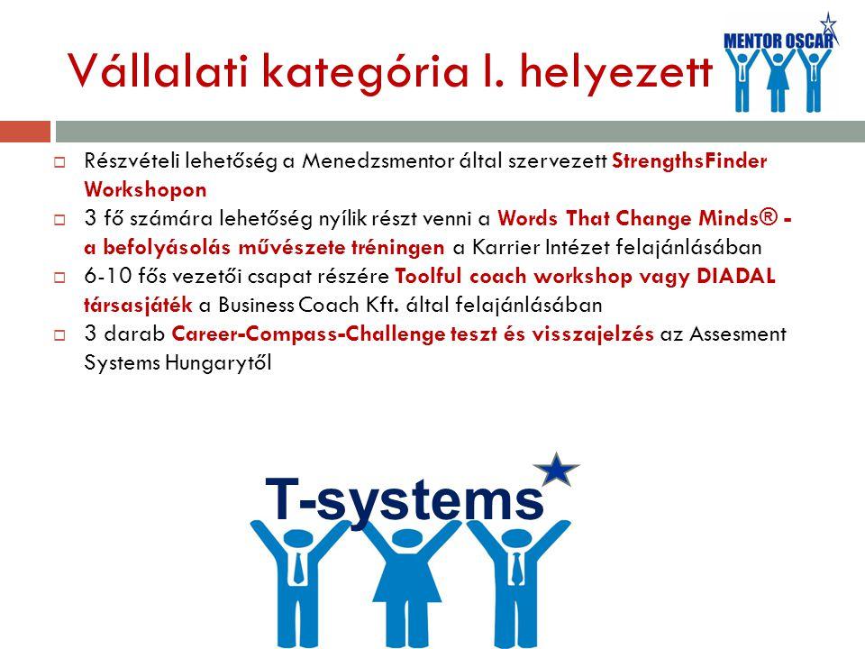 Vállalati kategória I. helyezett  Részvételi lehetőség a Menedzsmentor által szervezett StrengthsFinder Workshopon  3 fő számára lehetőség nyílik ré