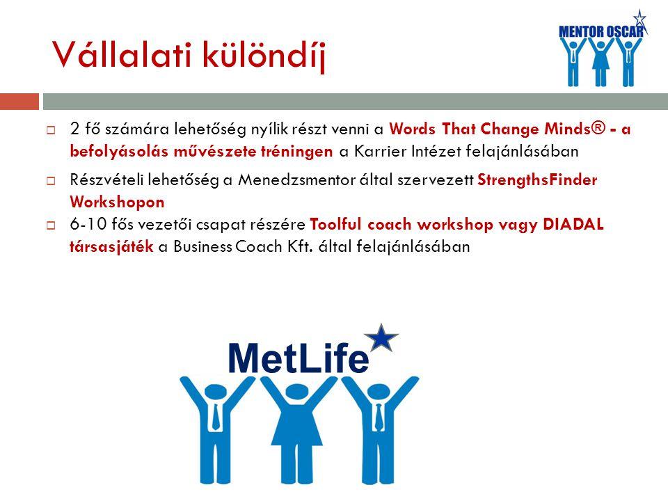 Vállalati különdíj  2 fő számára lehetőség nyílik részt venni a Words That Change Minds® - a befolyásolás művészete tréningen a Karrier Intézet felaj