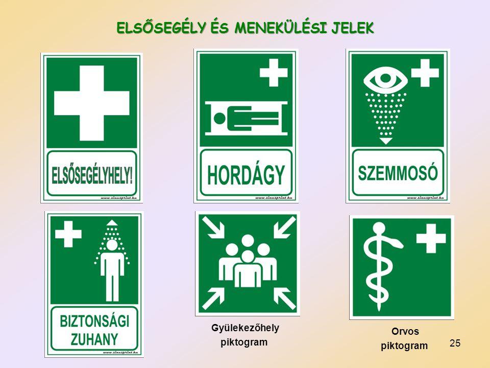 25 ELSŐSEGÉLY ÉS MENEKÜLÉSI JELEK Gyülekezőhely piktogram Orvos piktogram