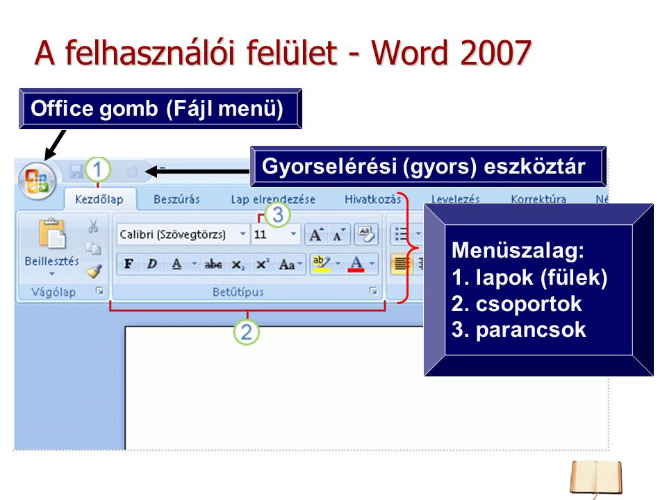 A felhasználói felület - Word 2007 Menüszalag: 1.lapok (fülek) 2.