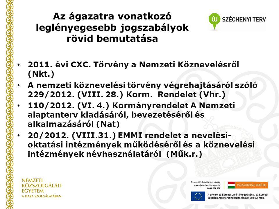 Az ágazatra vonatkozó leglényegesebb jogszabályok rövid bemutatása 2011. évi CXC. Törvény a Nemzeti Köznevelésről (Nkt.) A nemzeti köznevelési törvény