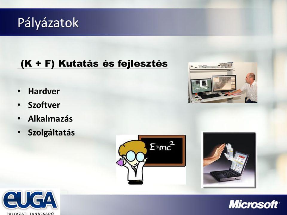 Partner Logójának helye Pályázatok (K + F) Kutatás és fejlesztés Hardver Szoftver Alkalmazás Szolgáltatás