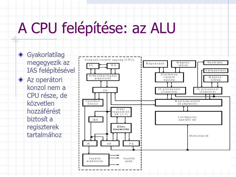 A CPU felépítése: az utasításpuffer szerepe A gép memóriája két független modulból áll Egyikben a páros, másik- ban a páratlan címek Egyidőben elérhetők (átlapolás, interleaving) Egy memóriából való olvasás mindig két egymás utáni cím tartalmát szolgáltatja A második utasítást félre kellett tenni az első szóban lévő utasítás végrehajtásáig