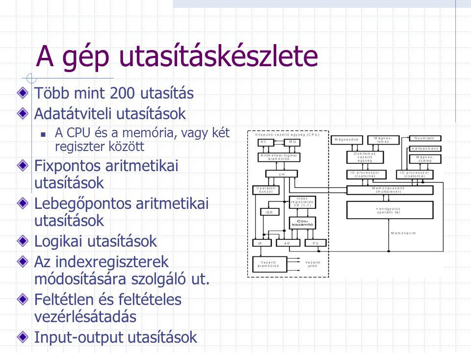 A gép utasításkészlete Több mint 200 utasítás Adatátviteli utasítások A CPU és a memória, vagy két regiszter között Fixpontos aritmetikai utasítások L