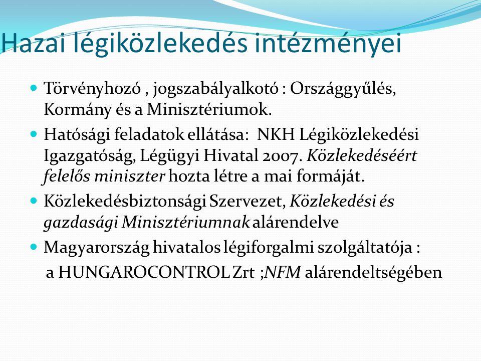 Hazai légiközlekedés intézményei Törvényhozó, jogszabályalkotó : Országgyűlés, Kormány és a Minisztériumok. Hatósági feladatok ellátása: NKH Légiközle