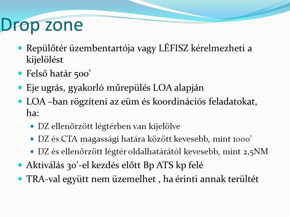 Drop zone Repülőtér üzembentartója vagy LÉFISZ kérelmezheti a kijelölést Felső határ 500' Eje ugrás, gyakorló műrepülés LOA alapján LOA –ban rögzíteni