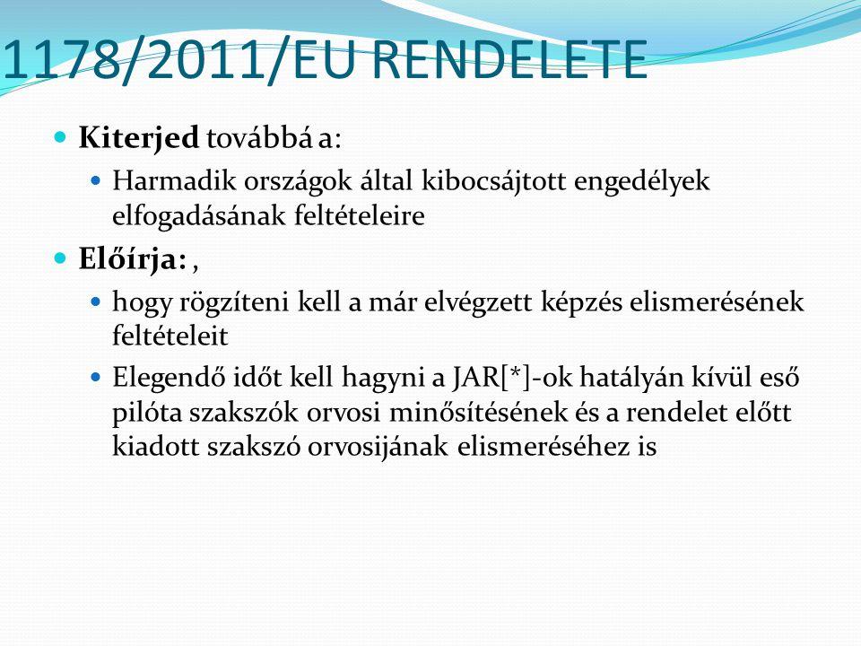1178/2011/EU RENDELETE Kiterjed továbbá a: Harmadik országok által kibocsájtott engedélyek elfogadásának feltételeire Előírja:, hogy rögzíteni kell a