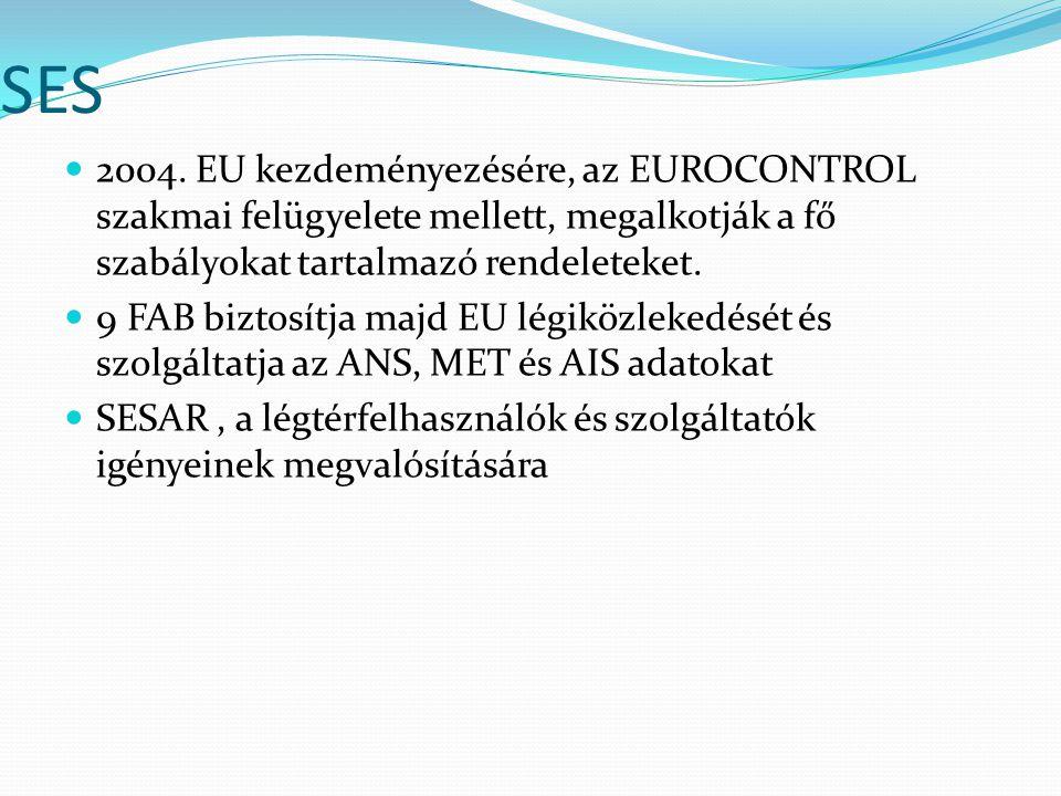 SES 2004. EU kezdeményezésére, az EUROCONTROL szakmai felügyelete mellett, megalkotják a fő szabályokat tartalmazó rendeleteket. 9 FAB biztosítja majd