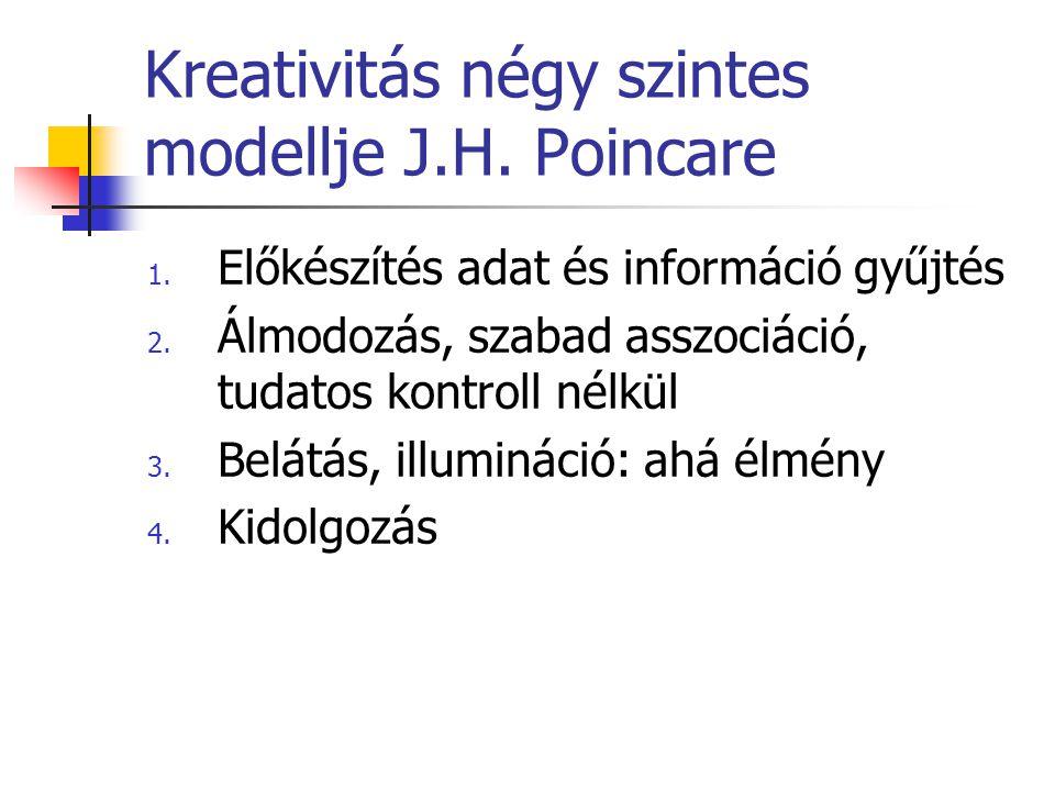 Kreativitás négy szintes modellje J.H.Poincare 1.