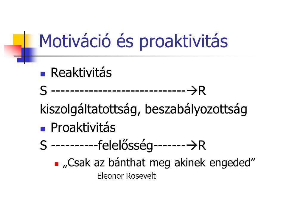 """Motiváció és proaktivitás Reaktivitás S -----------------------------  R kiszolgáltatottság, beszabályozottság Proaktivitás S ----------felelősség-------  R """"Csak az bánthat meg akinek engeded Eleonor Rosevelt"""