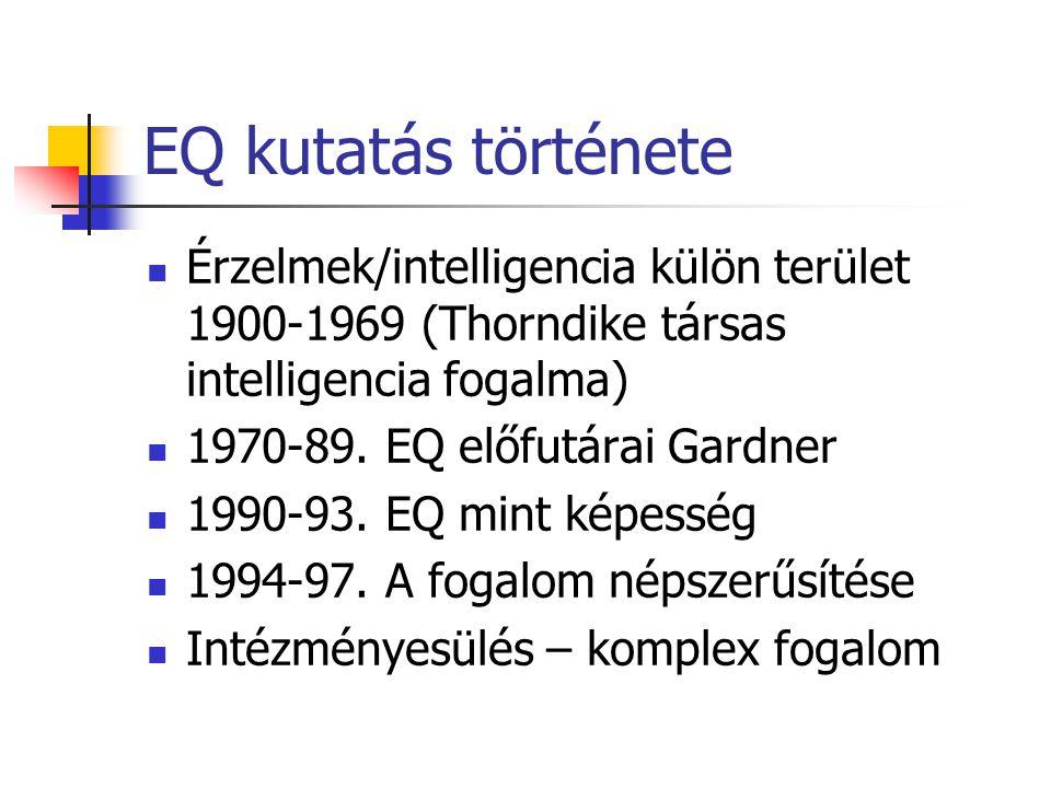 EQ kutatás története Érzelmek/intelligencia külön terület 1900-1969 (Thorndike társas intelligencia fogalma) 1970-89.