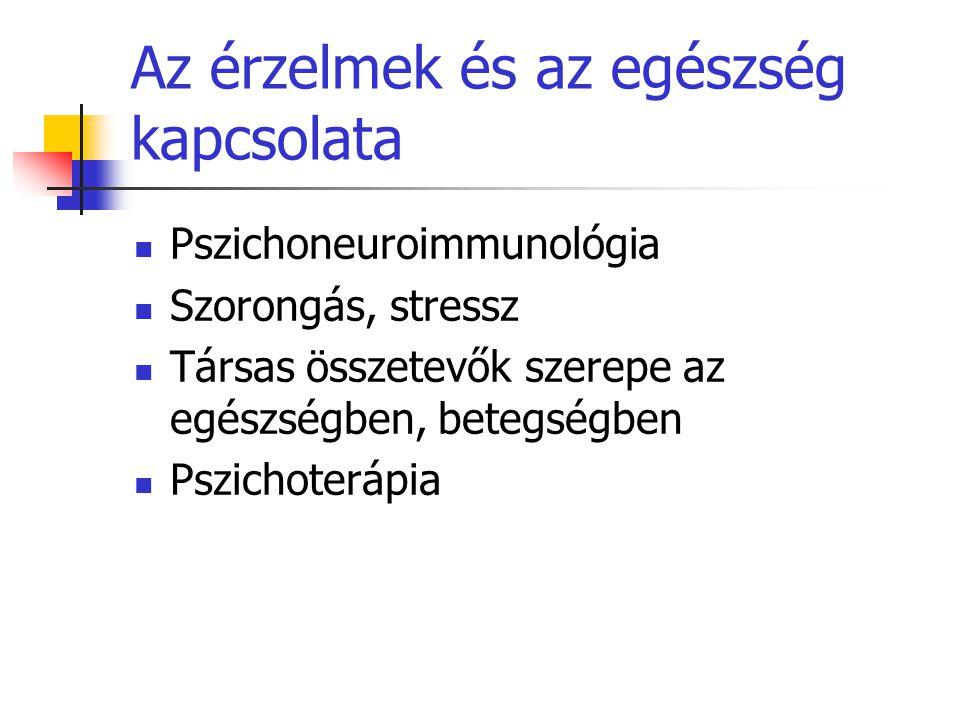 Az érzelmek és az egészség kapcsolata Pszichoneuroimmunológia Szorongás, stressz Társas összetevők szerepe az egészségben, betegségben Pszichoterápia