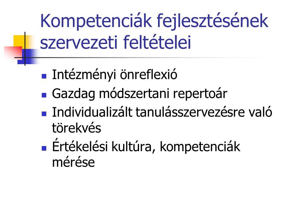 Kompetenciák fejlesztésének szervezeti feltételei Intézményi önreflexió Gazdag módszertani repertoár Individualizált tanulásszervezésre való törekvés Értékelési kultúra, kompetenciák mérése