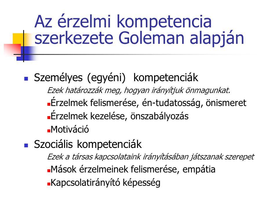 Az érzelmi kompetencia szerkezete Goleman alapján Személyes (egyéni) kompetenciák Ezek határozzák meg, hogyan irányítjuk önmagunkat.